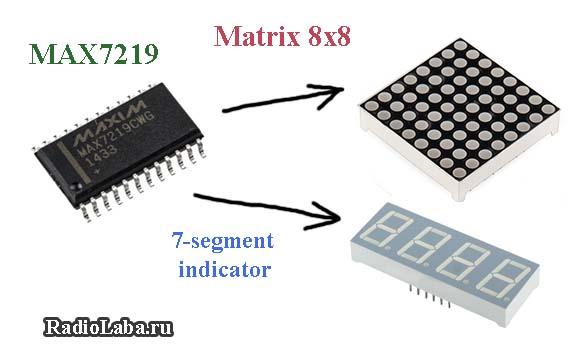 MAX7219 подключение к МК