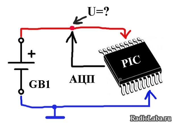Измерение питающего напряжения микроконтроллера