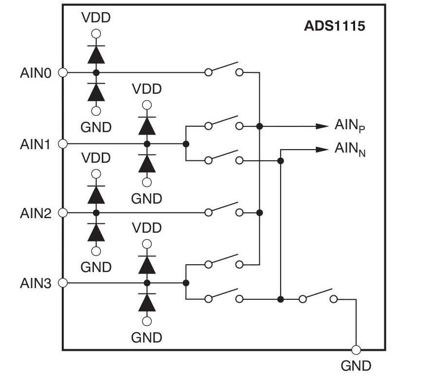 ADS1115 - структурная схема мультиплексора