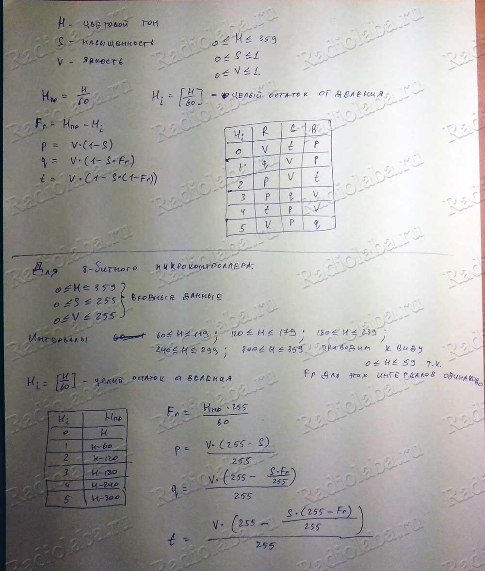 Алгоритм преобразования HSV-RGB
