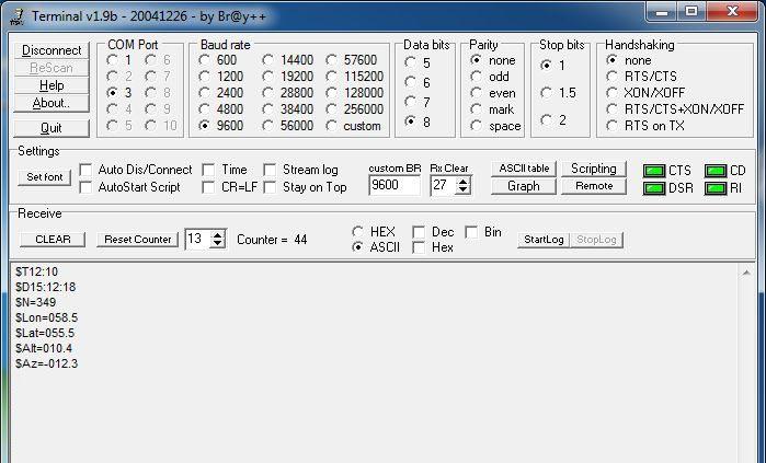Солнечный трекер передача данных по UART