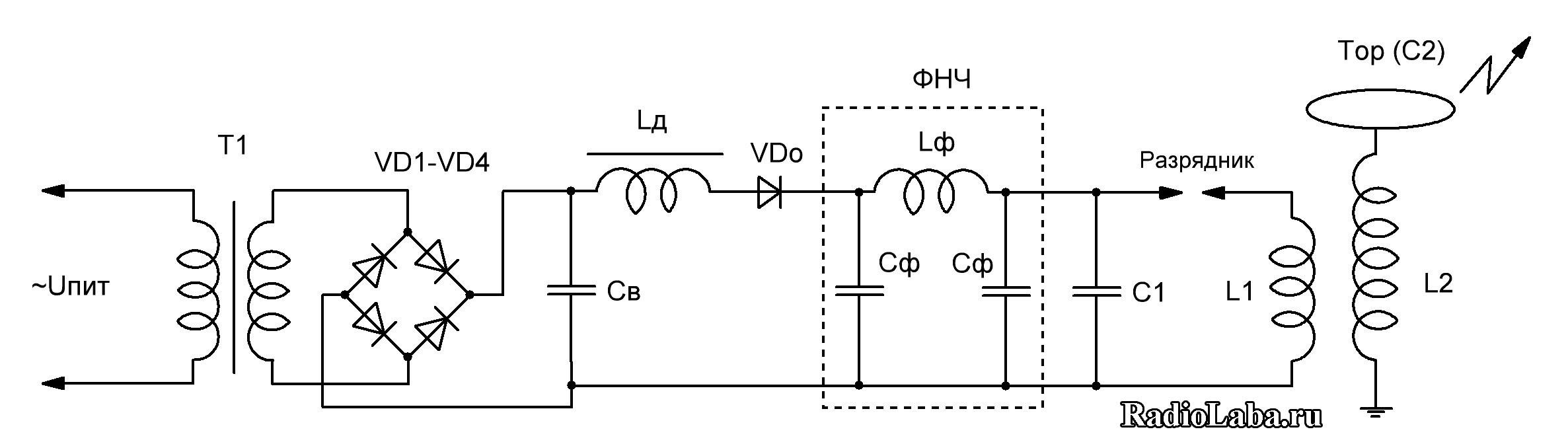 Схема катушки Тесла DCSGTC
