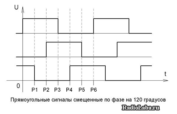 Диаграмма коммутаций