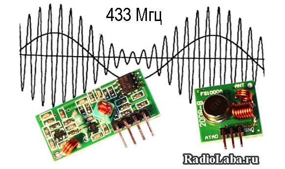 Подключение радиомодулей к микроконтроллеру