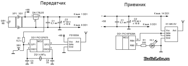 Схема подключения радиомодулей