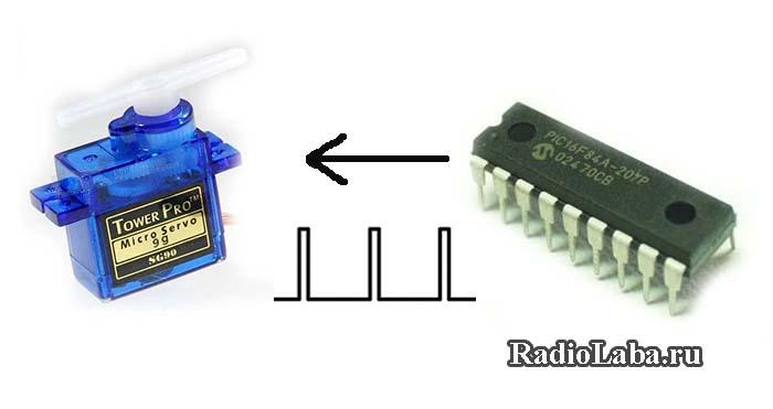 Управление сервоприводом на микроконтроллере