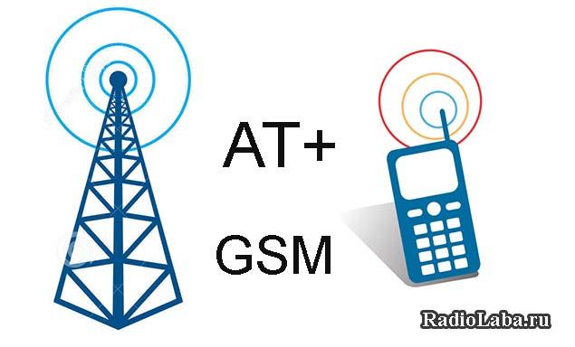 Описание GSM модуля NEOWAY M590, команды управления