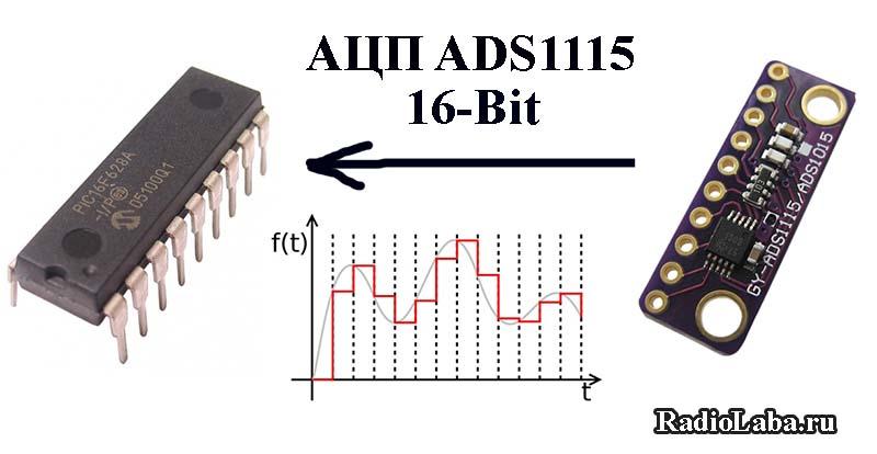 16-битный АЦП ADS1115-описание и подключение