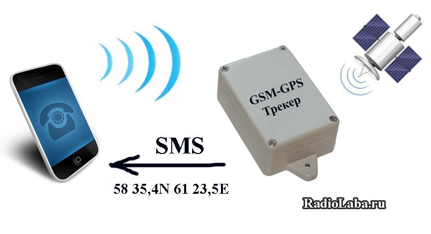 GPS GSM Трекер