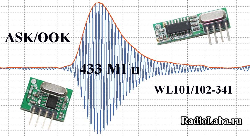 Радиомодули WL101-341 WL102-341 – подключение и тестирование