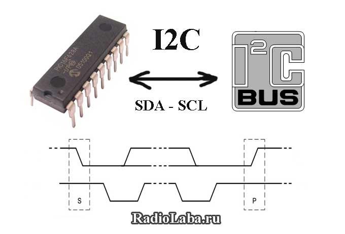 Интерфейс I2C описание