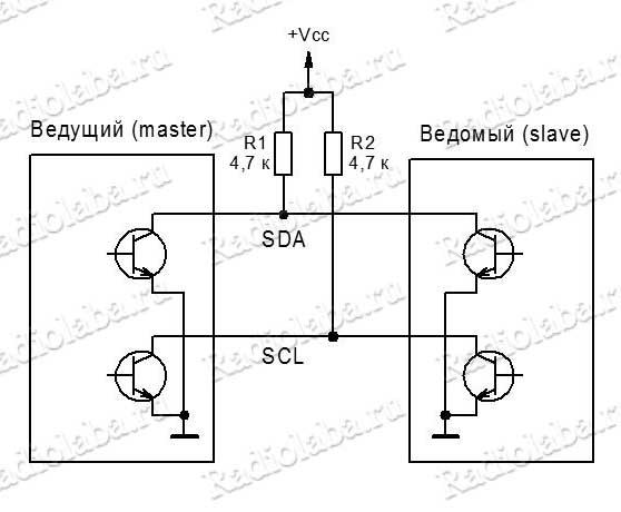 Подключение интерфейса I2C
